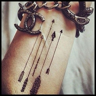 Wrist Tattoo Ideas for men