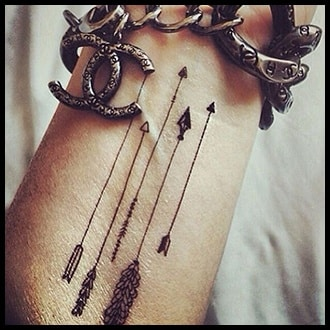 Wrist Tattoo Ideas for men