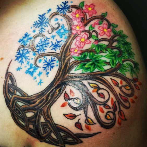 13683c5d8 Tree of Life Tattoos for Men - Ideas and Inspiration for Guys