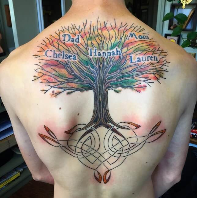 Family tree tattoos for men ideas and inspiration for guys for Birch tree tattoo meaning