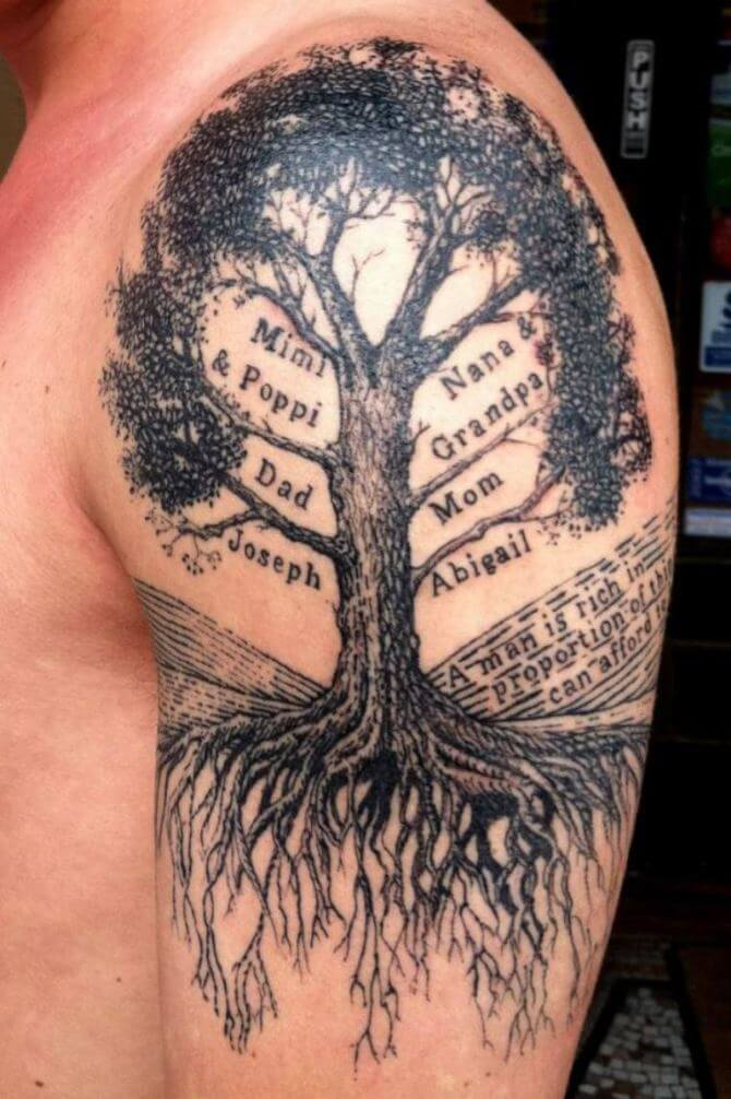 family tree on shoulder www pixshark images